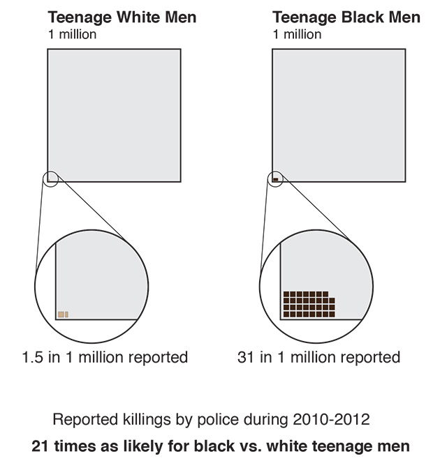 police-killings-2-graphic-630