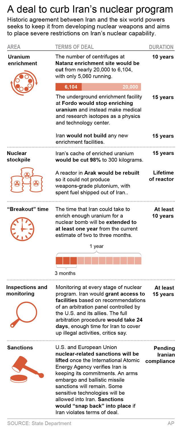 deal-curb-iran-nuclear-program