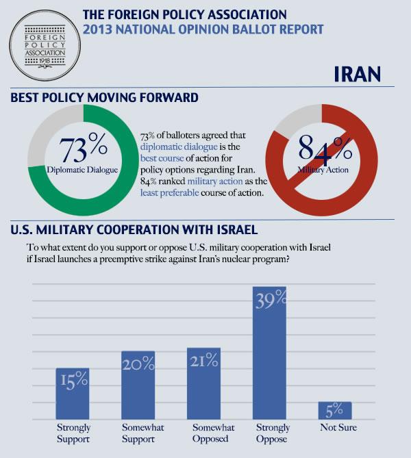 iran-opinion-ballot