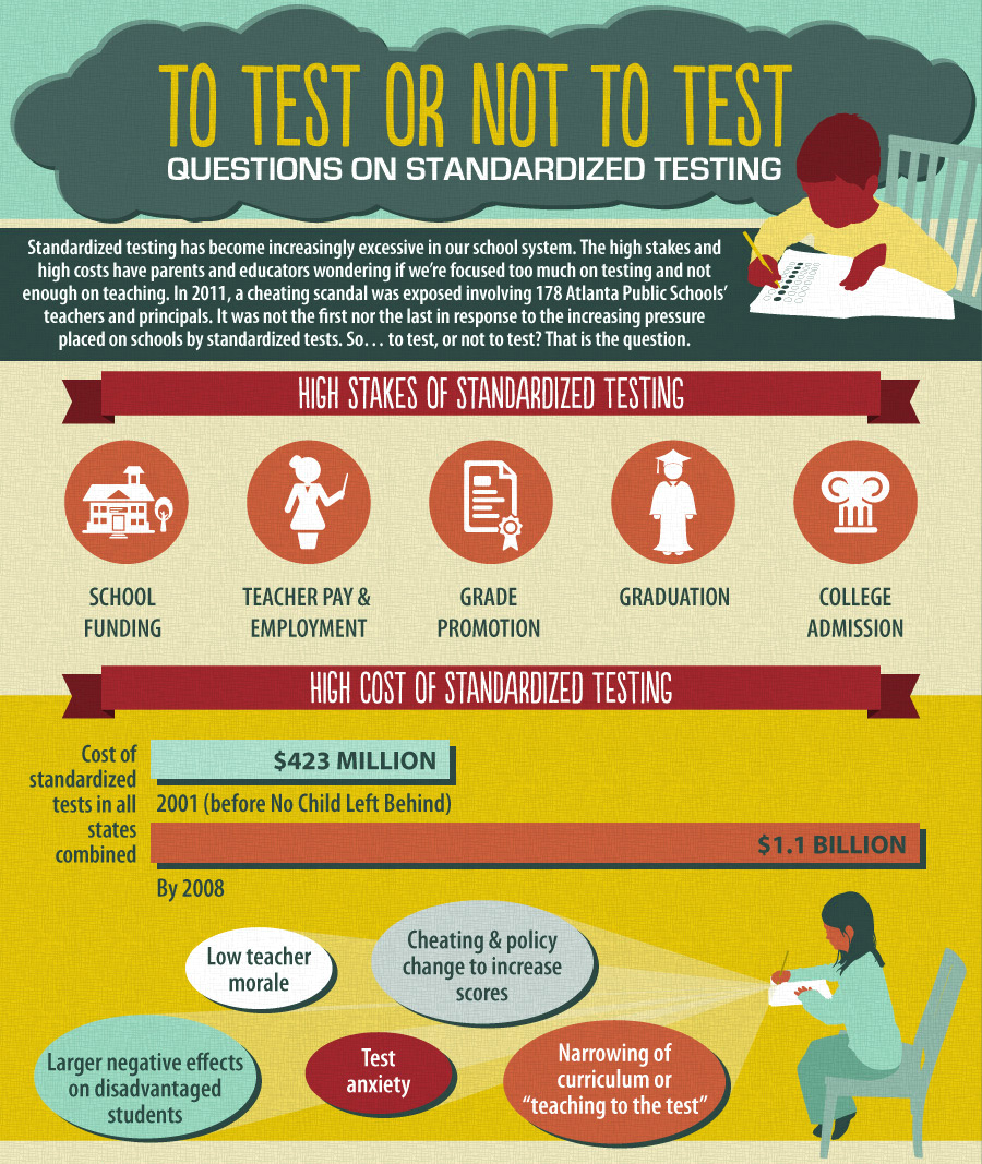 an argument in favor of standardized tests scores in teaching and learning
